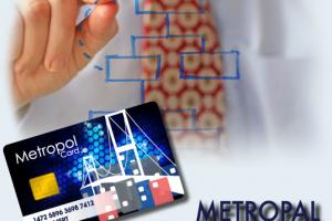 metropol-kart